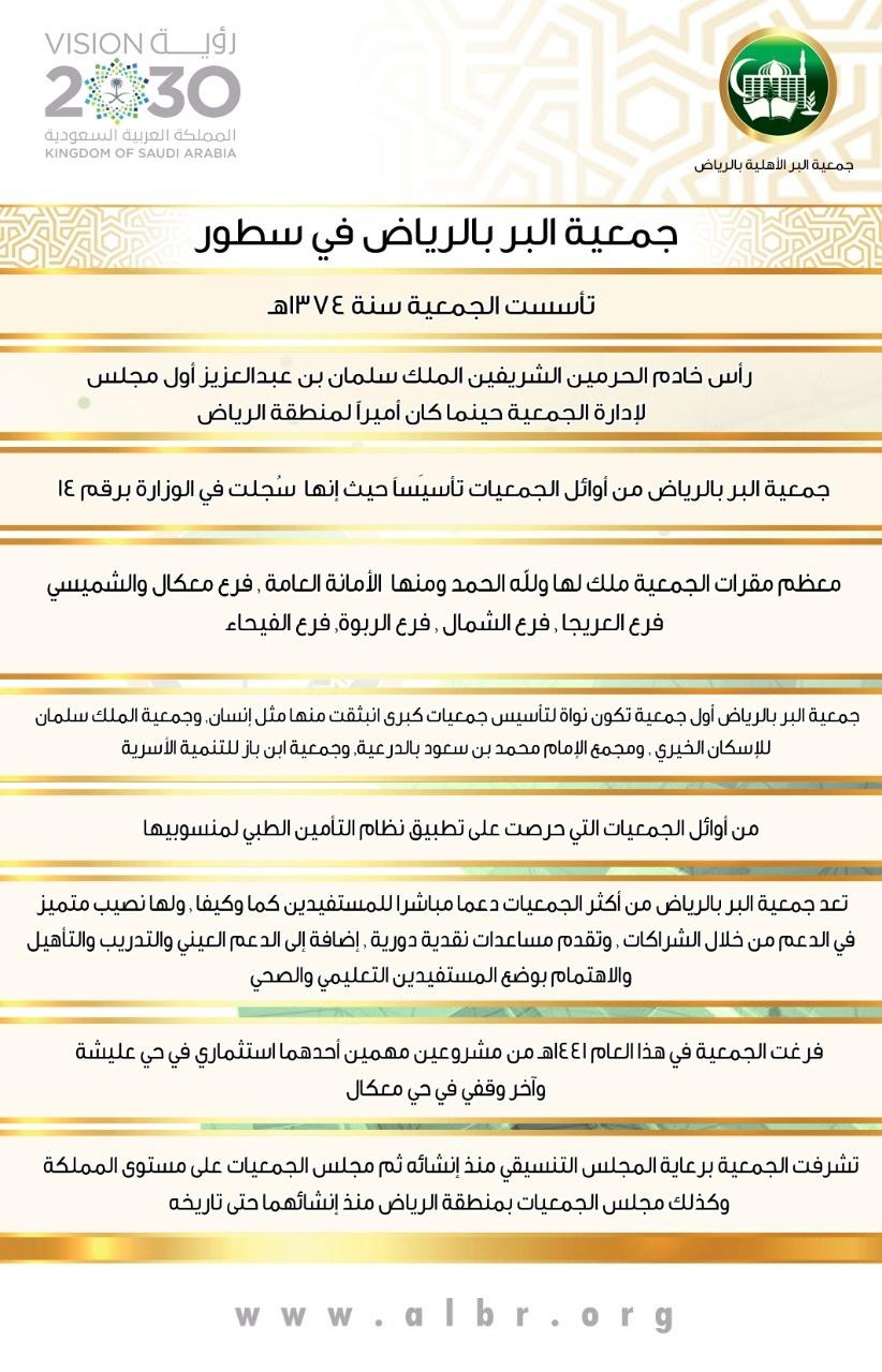 النشأة والتأسيس جمعية البر الأهلية بالرياض